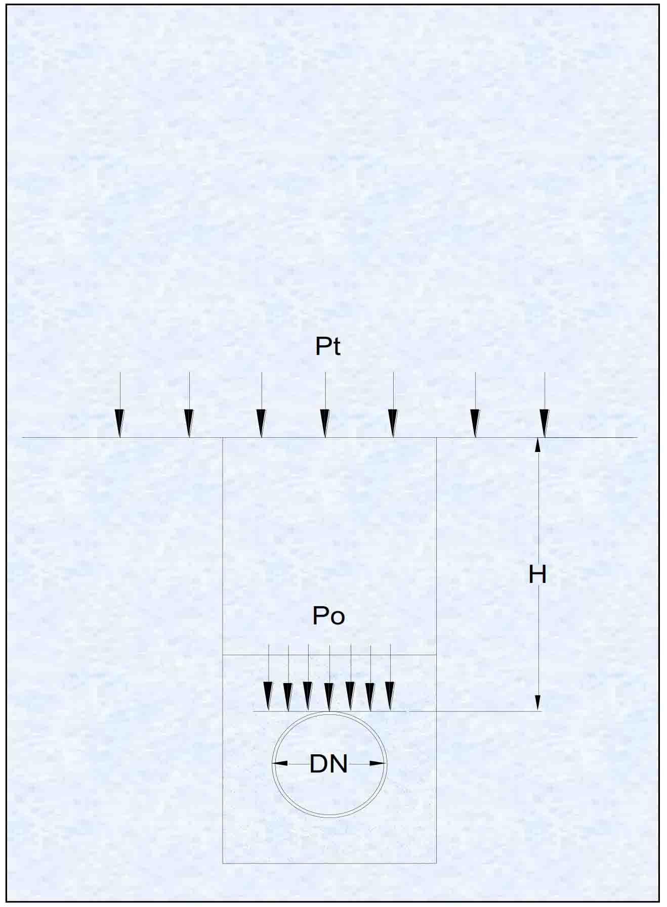 Gambar Total Design Load Pipa #HDPE