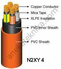 Harga Kabel Listrik anti api KMI