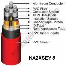 Harga Kabel Listik NA2XSEY 3