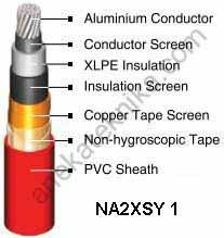 Harga Kabel Listrik NA2XSY 1